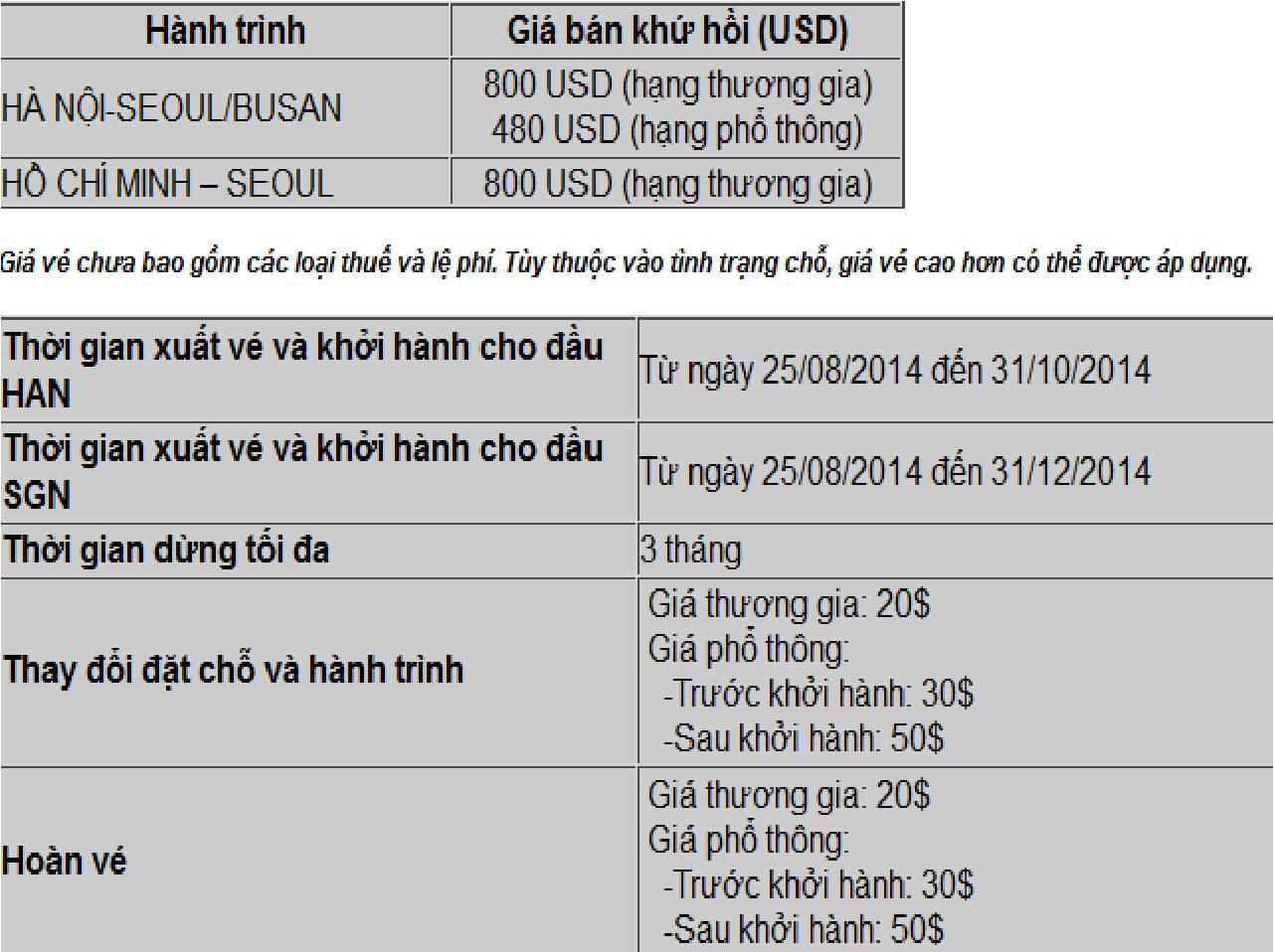 Giá rẻ từ Hà nội/TP.Hồ Chí Minh đi Hàn quốc: Chỉ 480USD/vé khứ hồi hạng Phổ thông