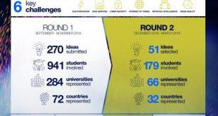 Cuộc thi là lời đề nghị sinh viên trên toàn thế giới hiện thực hóa ý tưởng cùng Airbus.